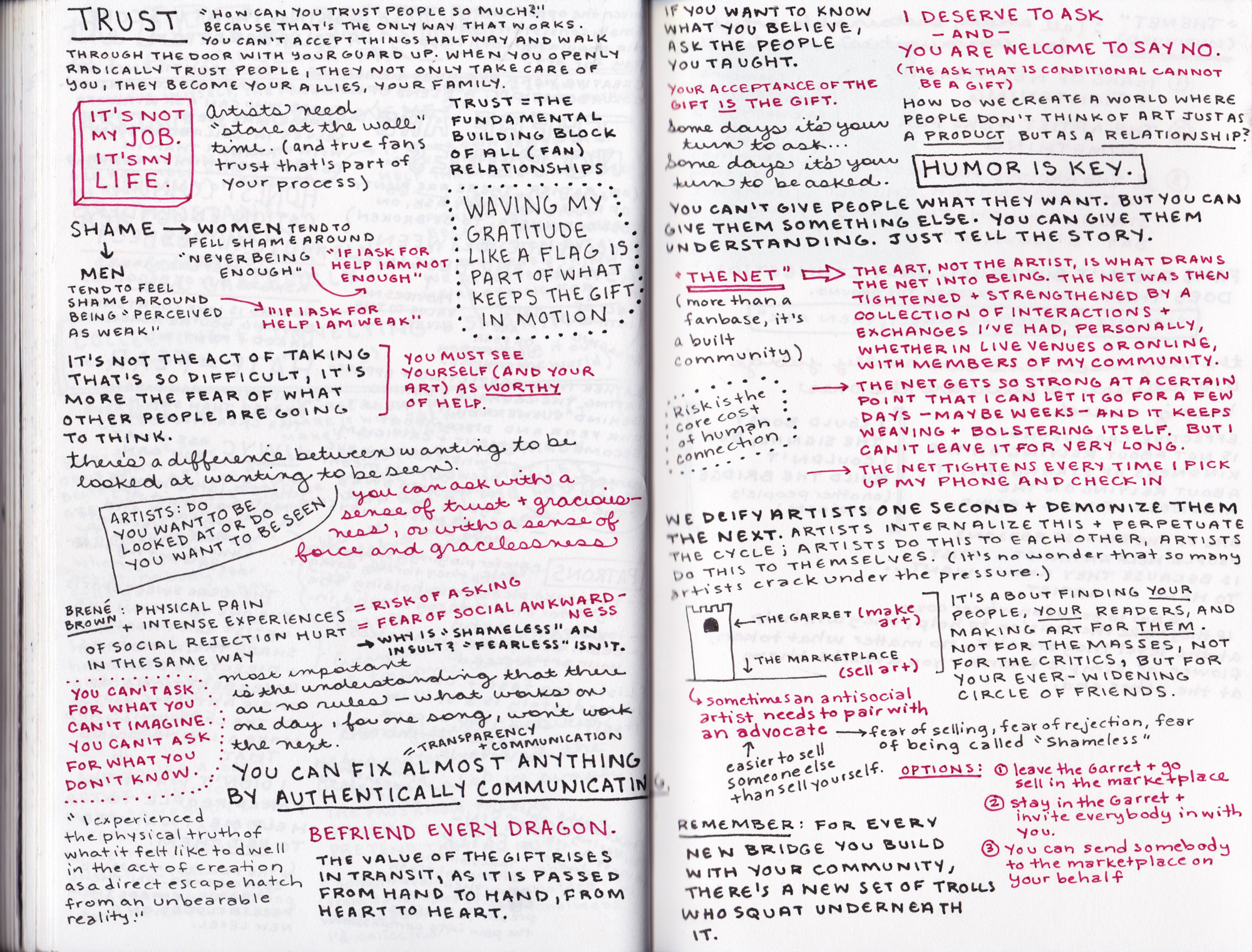 Book Notes: The Art of Asking - MAKE YOUR ART WORK